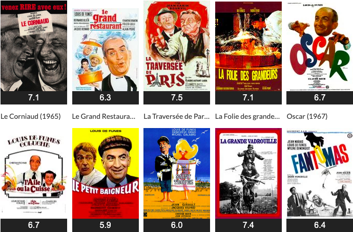"""""""Louis de Funès, an average French man - Learn French Language online & free, discover French Culture, prepare DELF-DALF certifications through listening to him"""""""