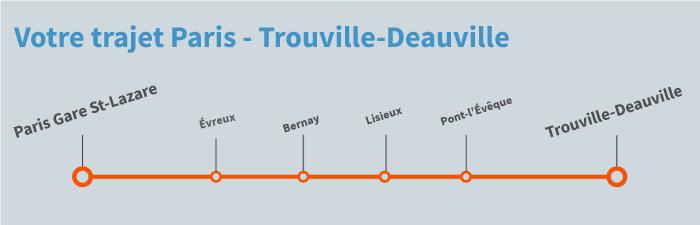 """""""Paris Deauville"""""""